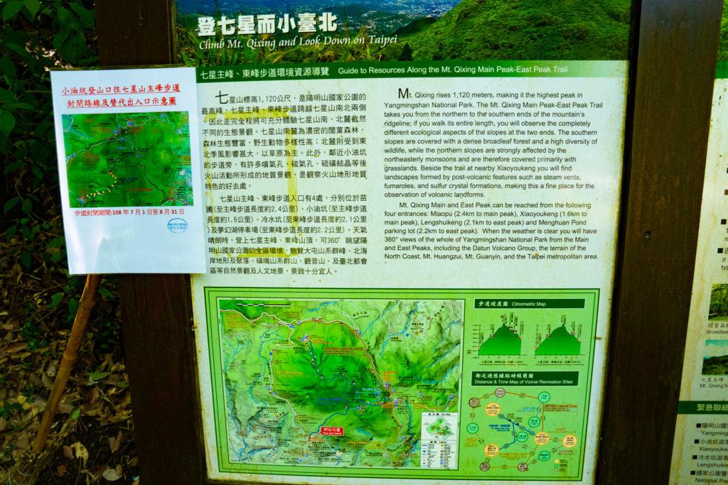 七星山ルートマップ